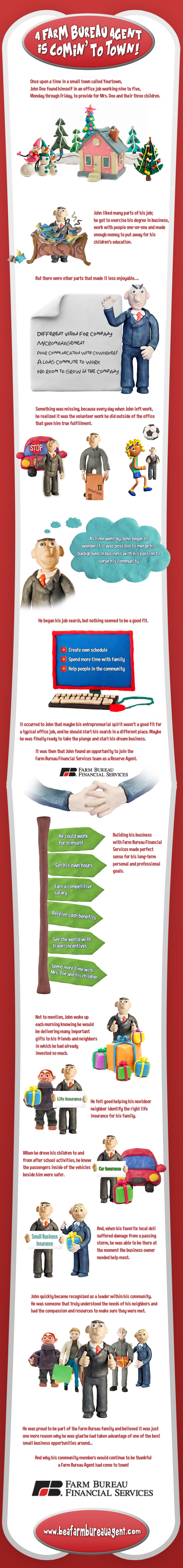 A Farm Bureau Agent is Comin' to Town! (Infographic)
