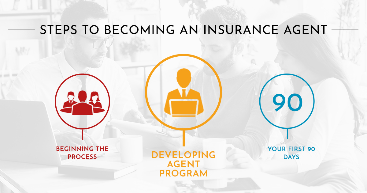 Steps to becoming an insurance agent at Farm Bureau.